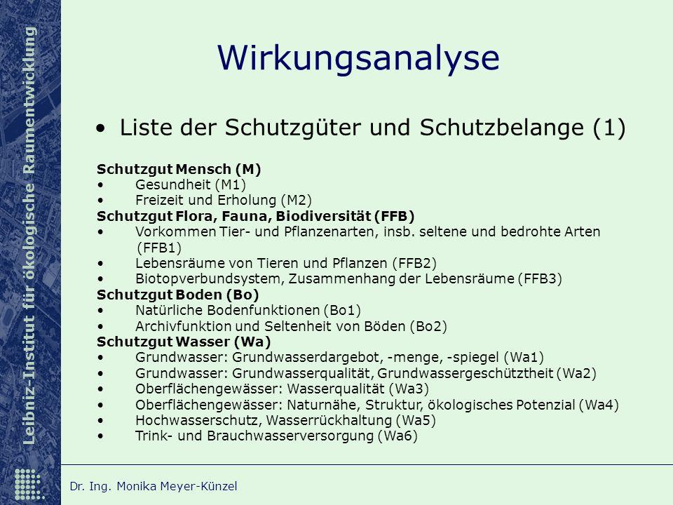 Leibniz-Institut für ökologische Raumentwicklung Dr. Ing. Monika Meyer-Künzel Wirkungsanalyse Liste der Schutzgüter und Schutzbelange (1) Schutzgut Me