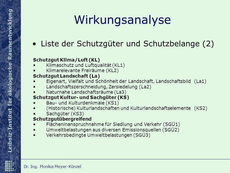 Leibniz-Institut für ökologische Raumentwicklung Dr. Ing. Monika Meyer-Künzel Wirkungsanalyse Liste der Schutzgüter und Schutzbelange (2) Schutzgut Kl