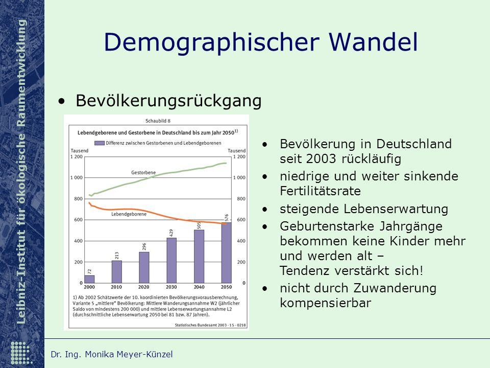 Leibniz-Institut für ökologische Raumentwicklung Dr. Ing. Monika Meyer-Künzel Demographischer Wandel Bevölkerungsrückgang Bevölkerung in Deutschland s
