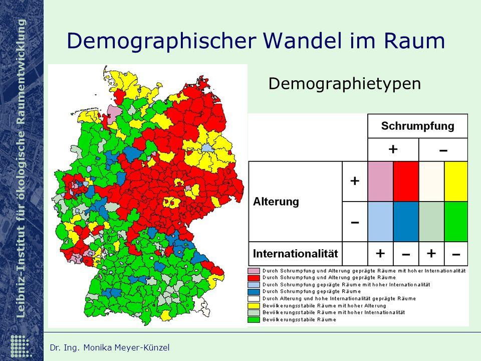 Leibniz-Institut für ökologische Raumentwicklung Dr. Ing. Monika Meyer-Künzel Demographischer Wandel im Raum Demographietypen