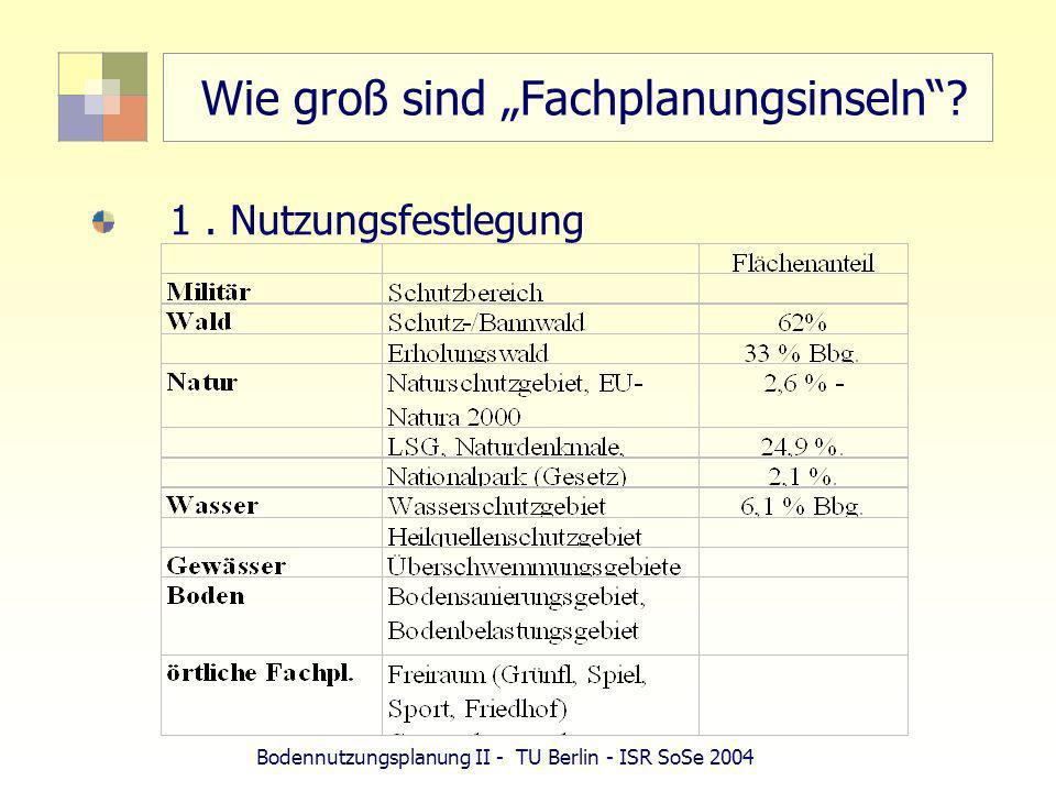 Bodennutzungsplanung II - TU Berlin - ISR SoSe 2004 Wie groß sind Fachplanungsinseln? 1. Nutzungsfestlegung