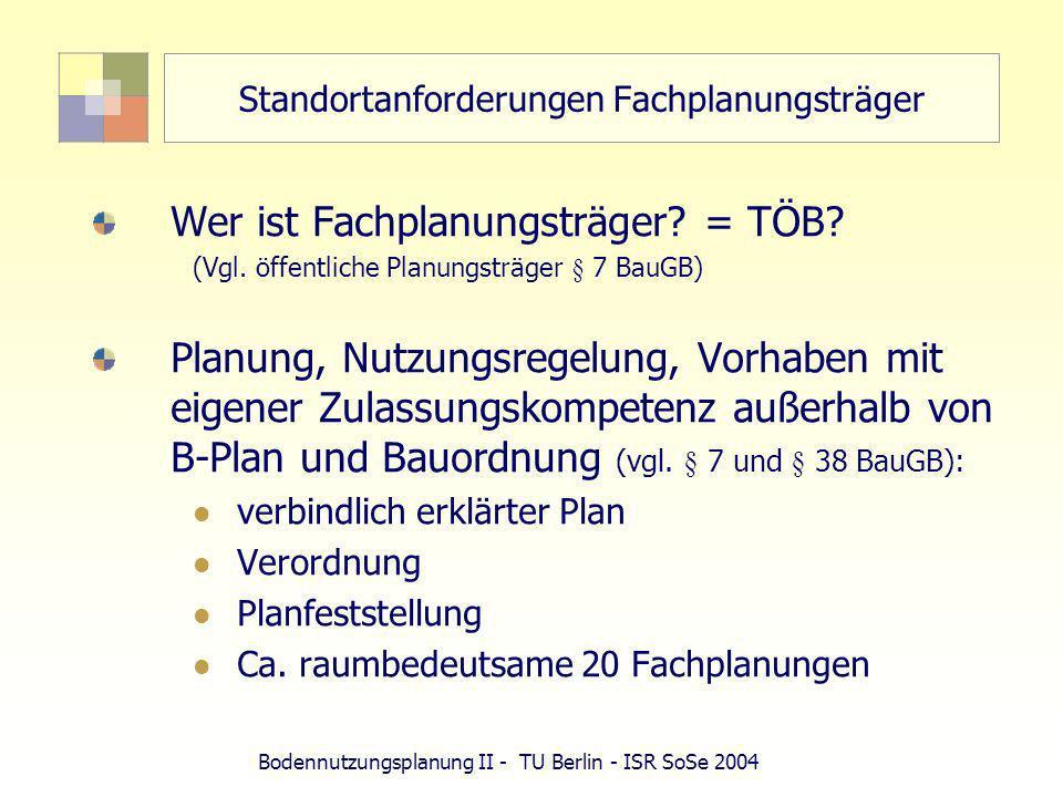 Bodennutzungsplanung II - TU Berlin - ISR SoSe 2004 II schützende und erschließende Fachplanung erschließende Fachplanungen: Abfallplanung Bergbau-, Rohstoffplanung Verkehrsplanung (Schiene, Straße, Wasserstraße, Luftverkehr) Verteidigung (Landbeschaffung, Schutzbereich) Nutzungsregelung/Schutzgebiet Planfeststellung