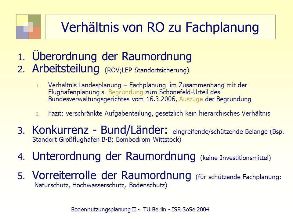 Bodennutzungsplanung II - TU Berlin - ISR SoSe 2004 Verhältnis von RO zu Fachplanung 1. Überordnung der Raumordnung 2. Arbeitsteilung (ROV;LEP Standor