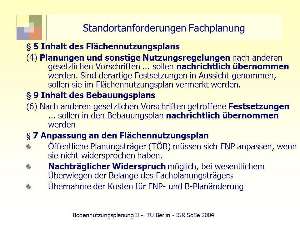 Bodennutzungsplanung II - TU Berlin - ISR SoSe 2004 Standortanforderungen Fachplanung § 5 Inhalt des Flächennutzungsplans (4) Planungen und sonstige N