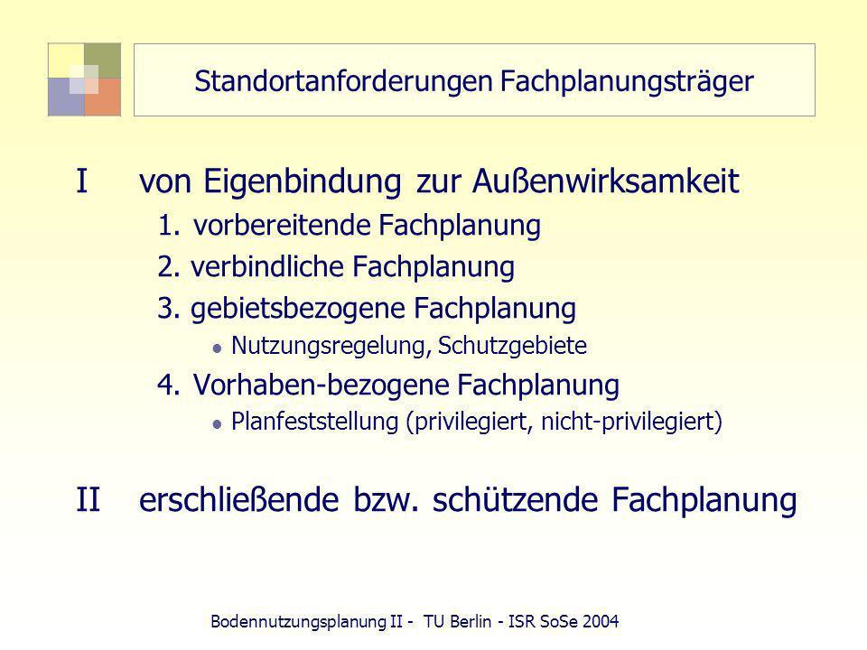 Bodennutzungsplanung II - TU Berlin - ISR SoSe 2004 Standortanforderungen Fachplanungsträger Ivon Eigenbindung zur Außenwirksamkeit 1.vorbereitende Fa