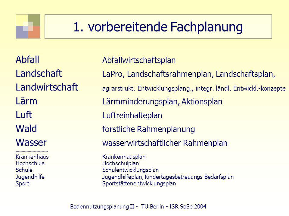 Bodennutzungsplanung II - TU Berlin - ISR SoSe 2004 1. vorbereitende Fachplanung Abfall Abfallwirtschaftsplan Landschaft LaPro, Landschaftsrahmenplan,