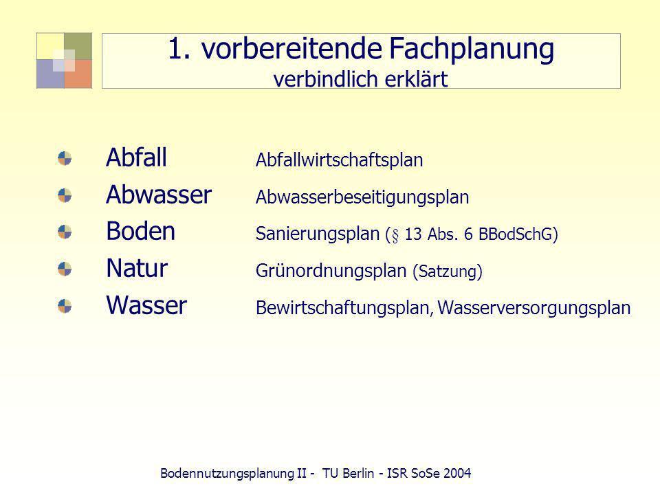 Bodennutzungsplanung II - TU Berlin - ISR SoSe 2004 1. vorbereitende Fachplanung verbindlich erklärt Abfall Abfallwirtschaftsplan Abwasser Abwasserbes