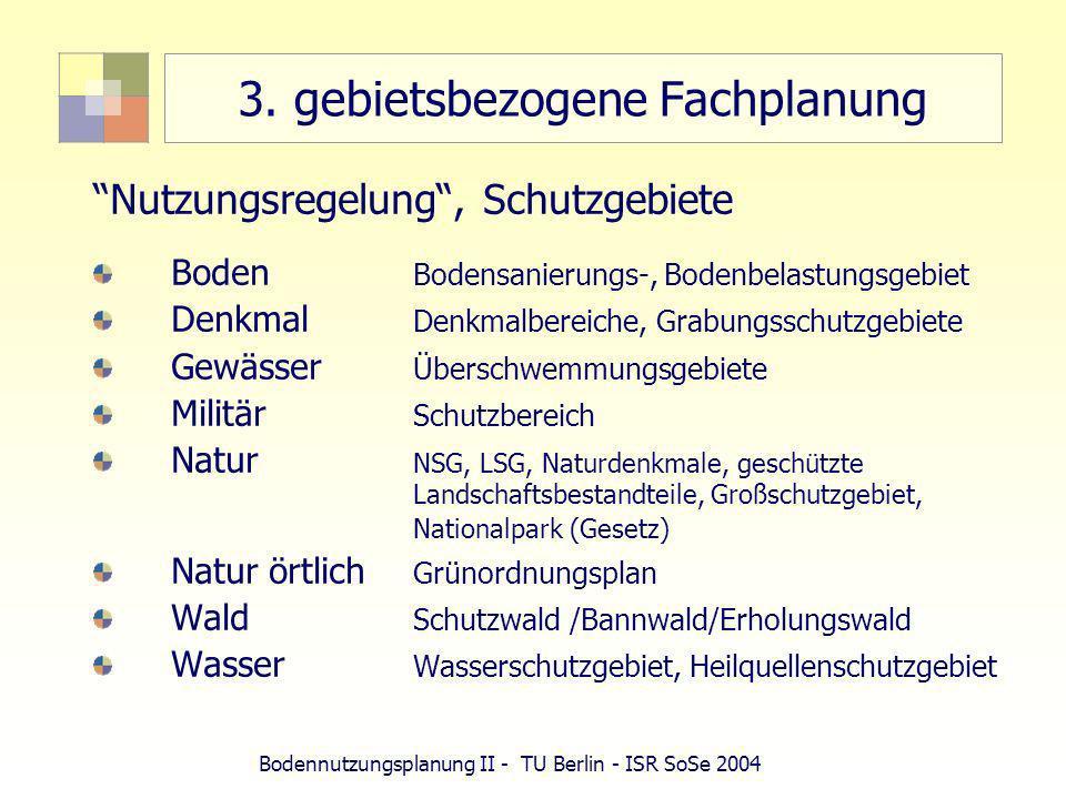 Bodennutzungsplanung II - TU Berlin - ISR SoSe 2004 Bodenmarkt Wanderung des Bodens zum besten Wirt Durch Baurecht teilweise konterkariert