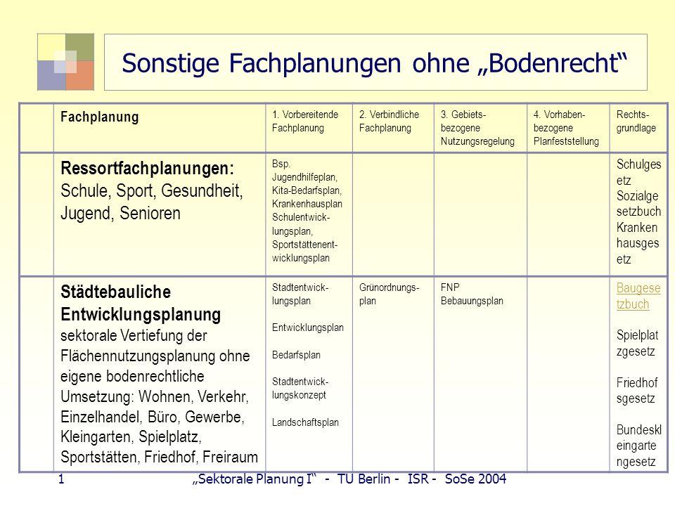 2Sektorale Planung I - TU Berlin - ISR - SoSe 2004 Örtliche Fachplanung sektorale Vertiefung der Flächennutzungsplanung: Stadtentwicklungsplan, Stadtentwicklungskonzept, Landschaftsplan, Grünordnungsplan Ergebnisse einer von der Gemeinde beschlossenen sonstigen Planung – informelle Pläne – sind bei der Aufstellung der Bauleitpläne zu berücksichtigen, vgl.