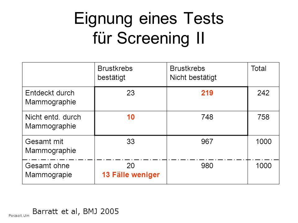 Eignung eines Tests für Screening II Brustkrebs bestätigt Brustkrebs Nicht bestätigt Total Entdeckt durch Mammographie 23219242 Nicht entd. durch Mamm