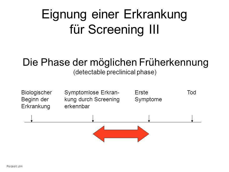 Eignung einer Erkrankung für Screening III Die Phase der möglichen Früherkennung (detectable preclinical phase) Biologischer Beginn der Erkrankung Sym