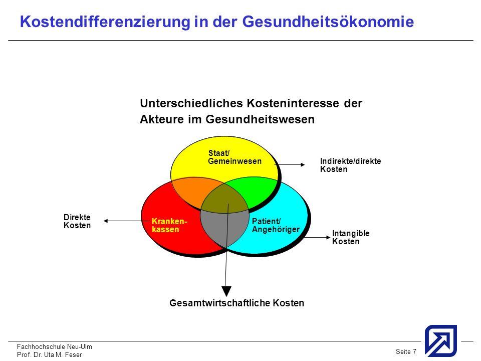 Fachhochschule Neu-Ulm Prof.Dr. Uta M. Feser Seite 18 Ca.