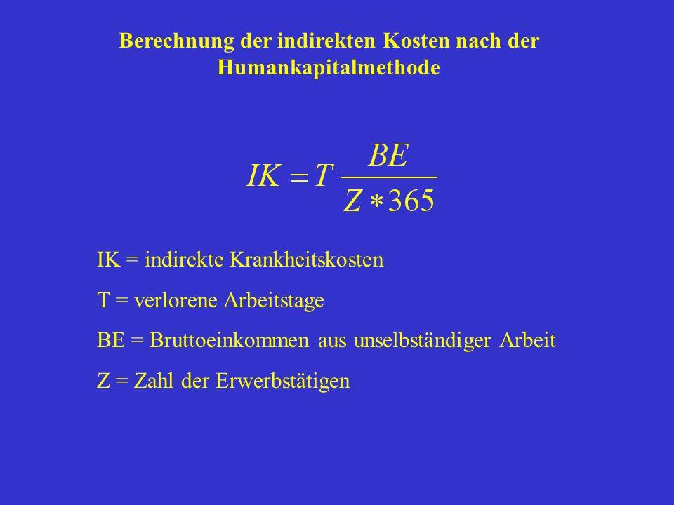 IK = indirekte Krankheitskosten T = verlorene Arbeitstage BE = Bruttoeinkommen aus unselbständiger Arbeit Z = Zahl der Erwerbstätigen Berechnung der i