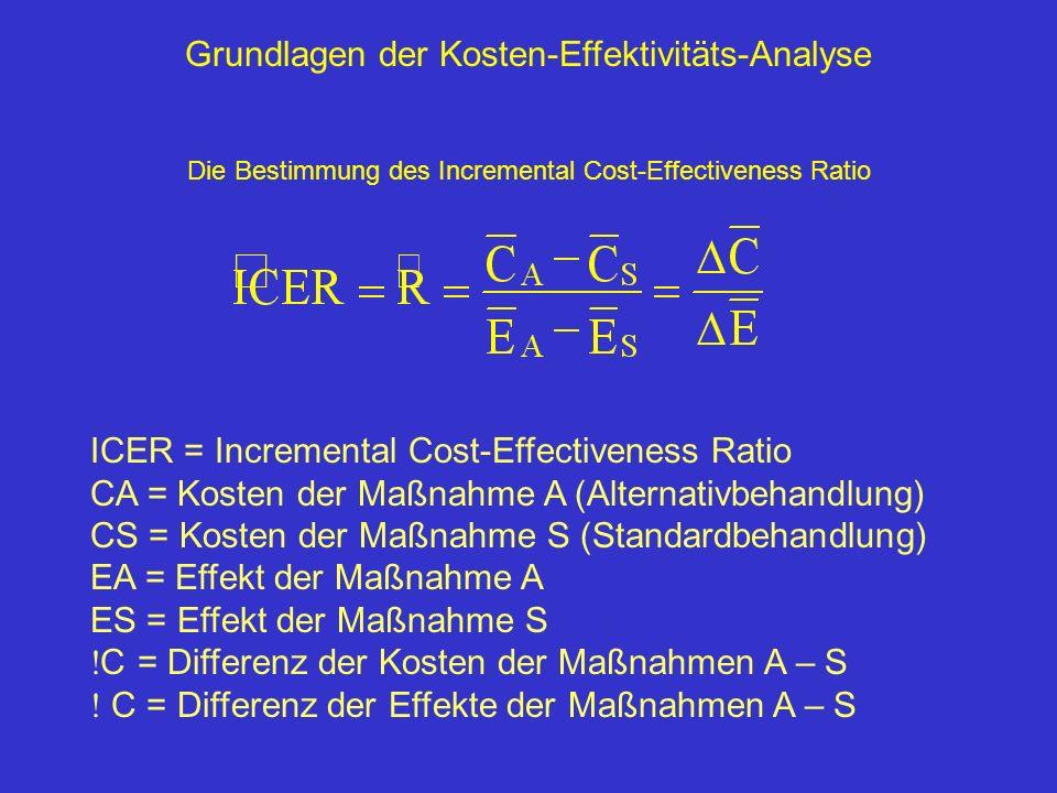 Grundlagen der Kosten-Effektivitäts-Analyse Die Bestimmung des Incremental Cost-Effectiveness Ratio ICER = Incremental Cost-Effectiveness Ratio CA = K