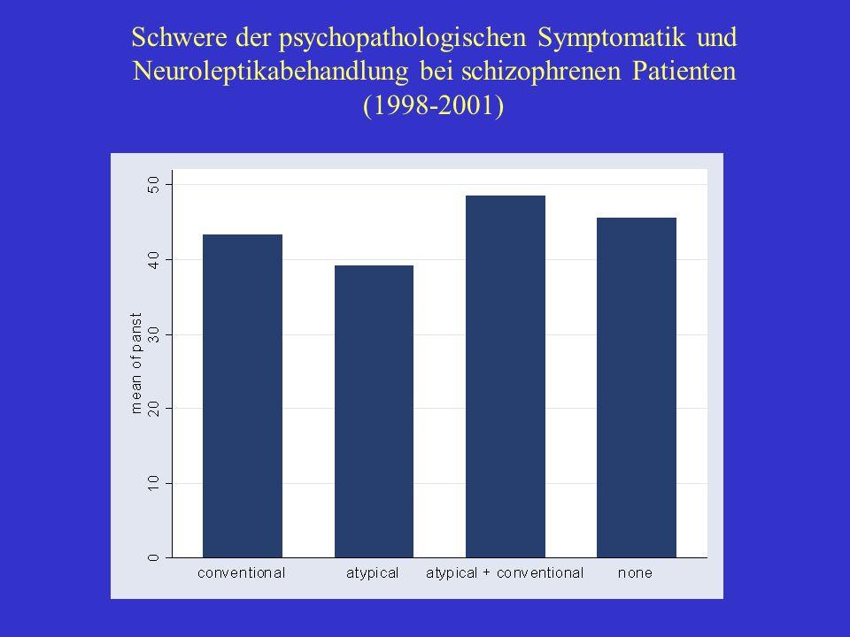 Schwere der psychopathologischen Symptomatik und Neuroleptikabehandlung bei schizophrenen Patienten (1998-2001)