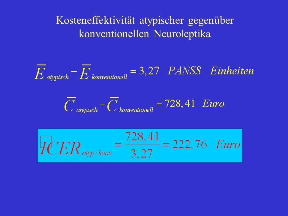 Kosteneffektivität atypischer gegenüber konventionellen Neuroleptika
