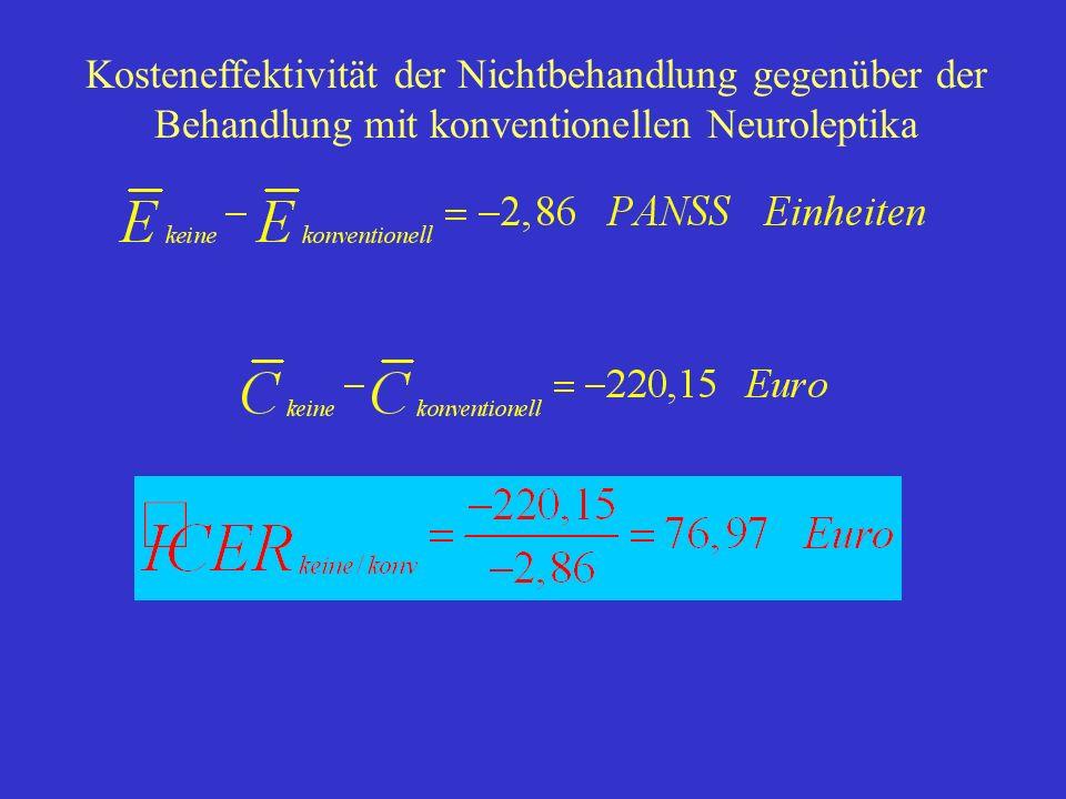 Kosteneffektivität der Nichtbehandlung gegenüber der Behandlung mit konventionellen Neuroleptika