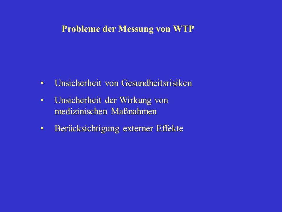 Probleme der Messung von WTP Unsicherheit von Gesundheitsrisiken Unsicherheit der Wirkung von medizinischen Maßnahmen Berücksichtigung externer Effekt
