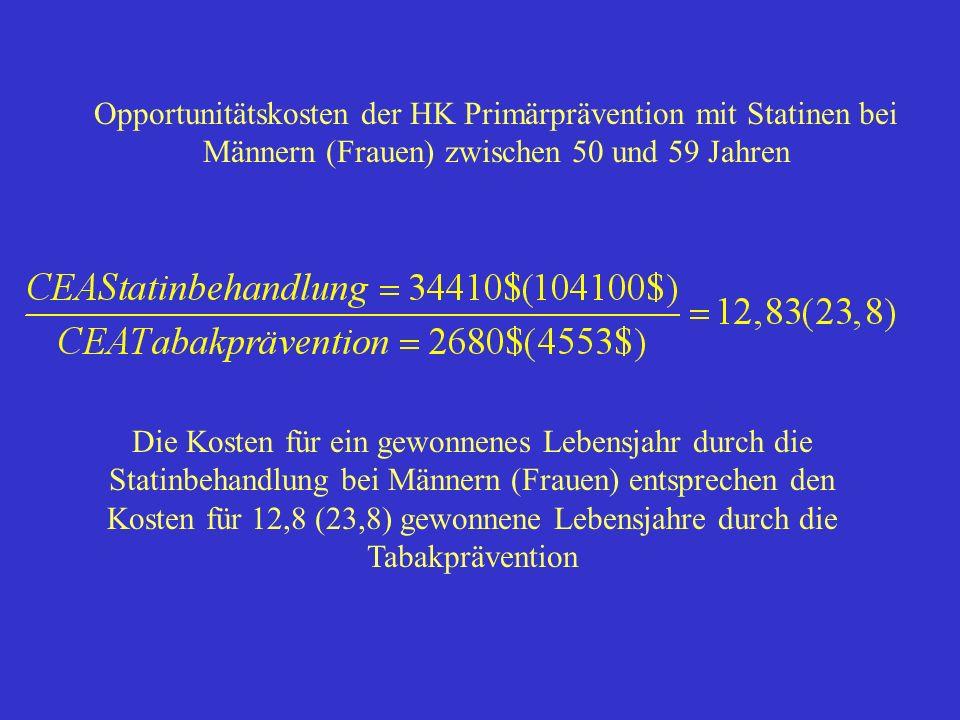 Kosten für Krankenhausaufenthalte 1997 Brockmann 2003