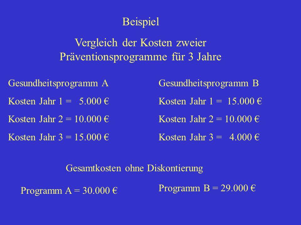 Beispiel Vergleich der Kosten zweier Präventionsprogramme für 3 Jahre Gesundheitsprogramm A Kosten Jahr 1 = 5.000 Kosten Jahr 2 = 10.000 Kosten Jahr 3