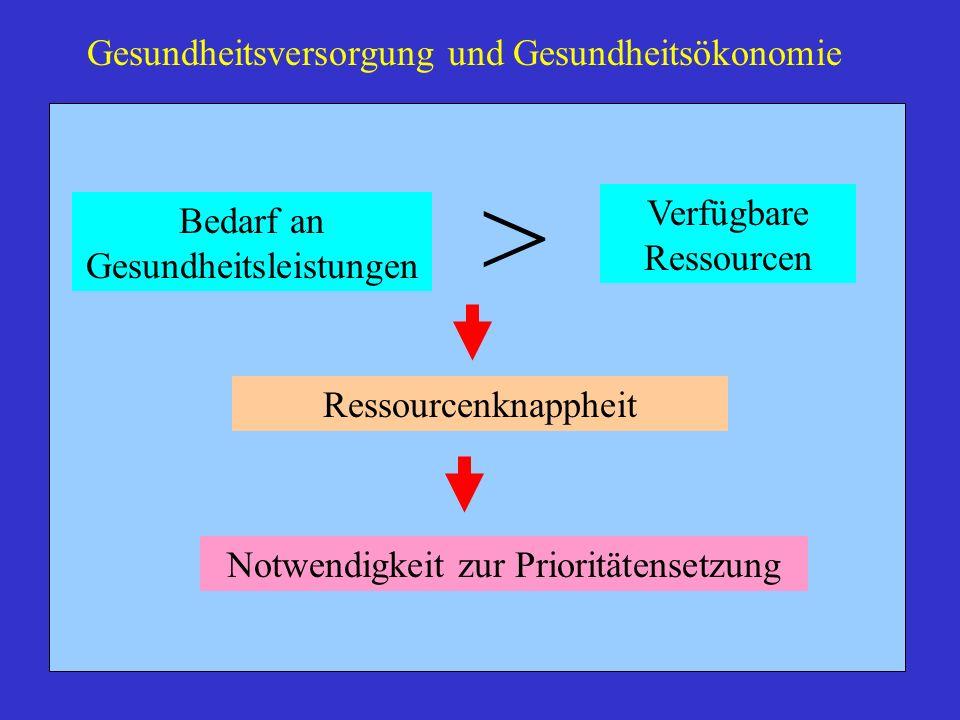 Gesundheitsausgaben in % des Bruttoinlandproduktes 2003 Deutschland liegt mit ca.