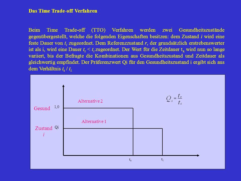 Alternative 2 Alternative 1 Gesund 1,0 Zustand i titi trtr Qi Das Time Trade-off Verfahren Beim Time Trade-off (TTO) Verfahren werden zwei Gesundheits