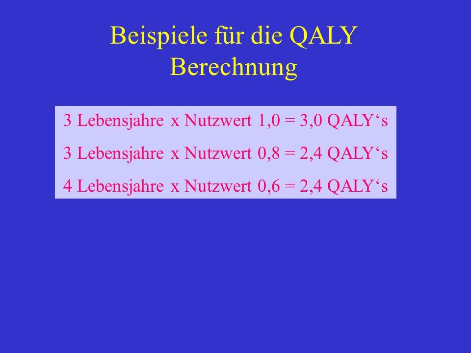 Beispiele für die QALY Berechnung 3 Lebensjahre x Nutzwert 1,0 = 3,0 QALYs 3 Lebensjahre x Nutzwert 0,8 = 2,4 QALYs 4 Lebensjahre x Nutzwert 0,6 = 2,4