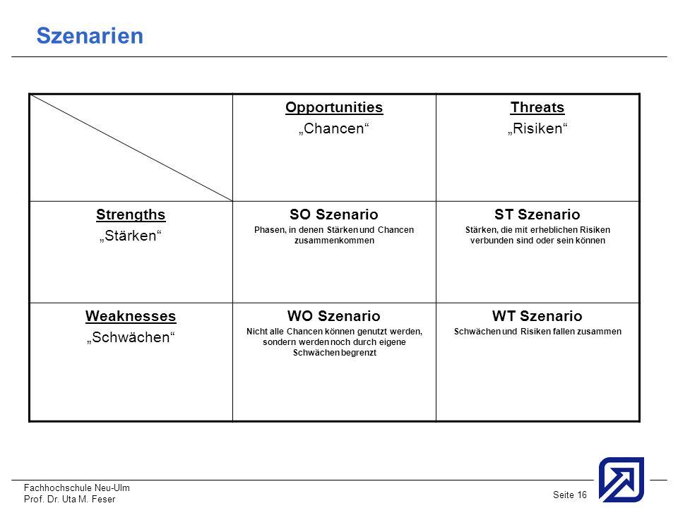 Fachhochschule Neu-Ulm Prof. Dr. Uta M. Feser Seite 16 Szenarien Opportunities Chancen Threats Risiken Strengths Stärken SO Szenario Phasen, in denen
