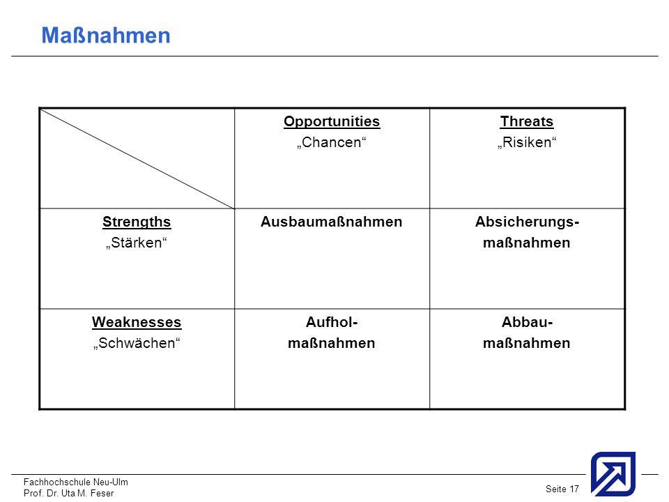 Fachhochschule Neu-Ulm Prof. Dr. Uta M. Feser Seite 17 Maßnahmen Opportunities Chancen Threats Risiken Strengths Stärken AusbaumaßnahmenAbsicherungs-