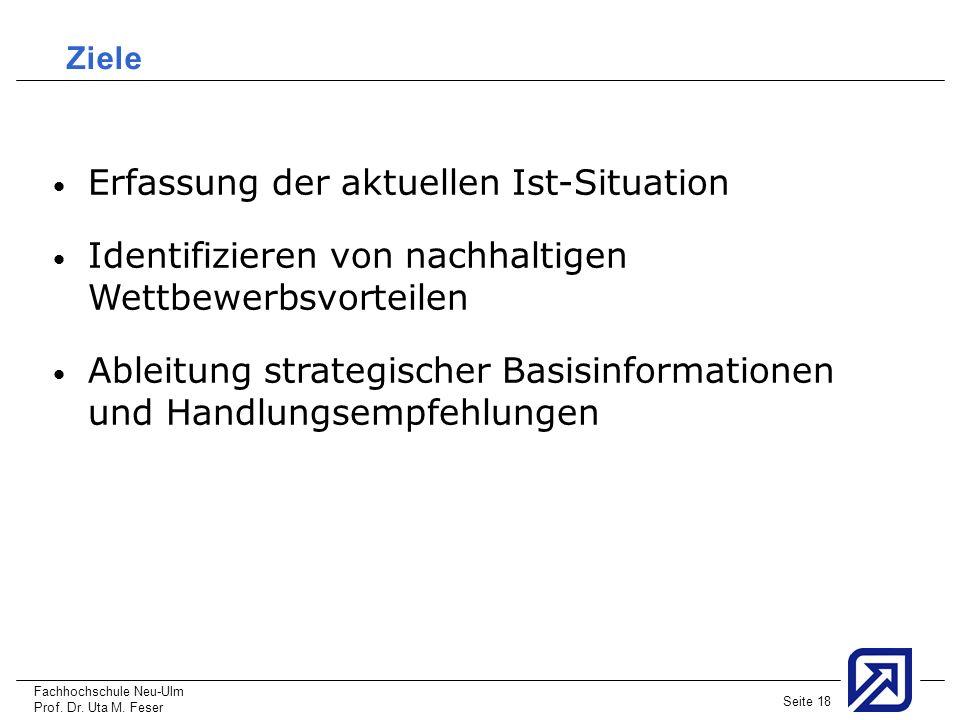 Fachhochschule Neu-Ulm Prof. Dr. Uta M. Feser Seite 18 Ziele Erfassung der aktuellen Ist-Situation Identifizieren von nachhaltigen Wettbewerbsvorteile