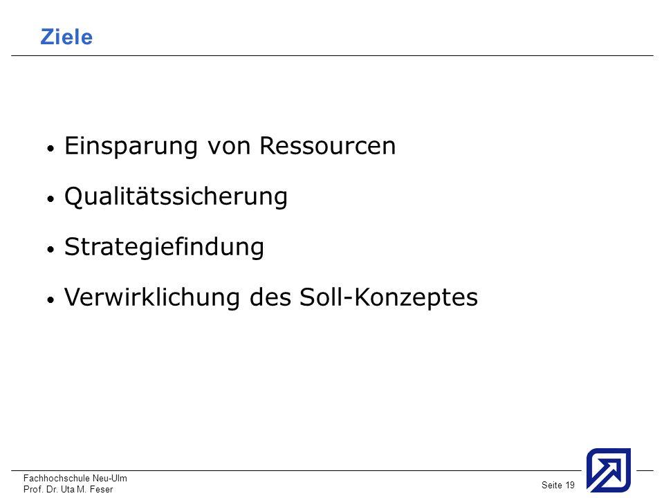 Fachhochschule Neu-Ulm Prof. Dr. Uta M. Feser Seite 19 Ziele Einsparung von Ressourcen Qualitätssicherung Strategiefindung Verwirklichung des Soll-Kon