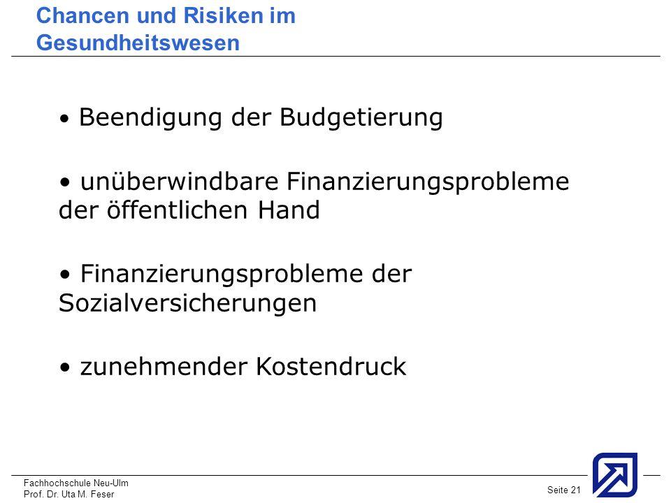 Fachhochschule Neu-Ulm Prof. Dr. Uta M. Feser Seite 21 Chancen und Risiken im Gesundheitswesen Beendigung der Budgetierung unüberwindbare Finanzierung