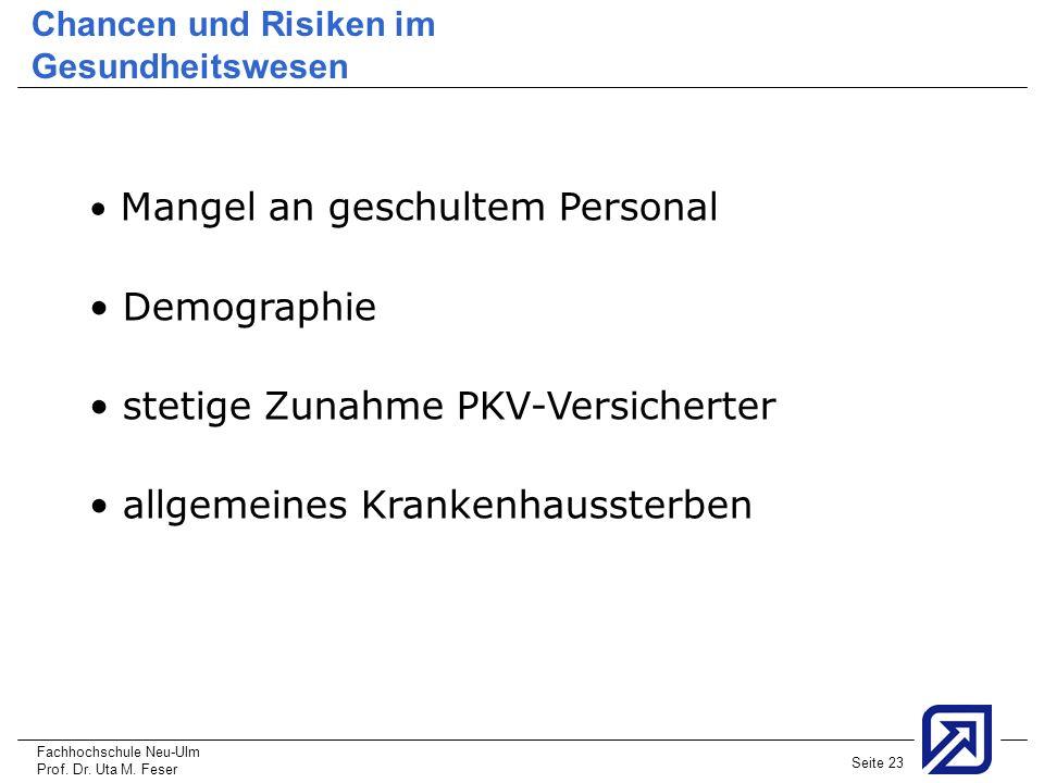 Fachhochschule Neu-Ulm Prof. Dr. Uta M. Feser Seite 23 Chancen und Risiken im Gesundheitswesen Mangel an geschultem Personal Demographie stetige Zunah
