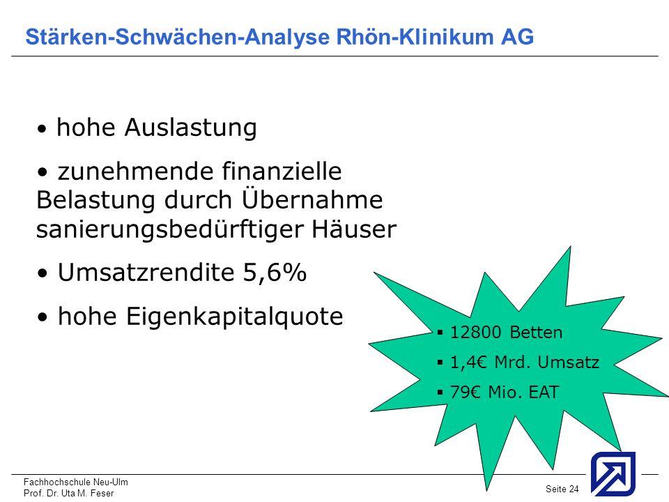Fachhochschule Neu-Ulm Prof. Dr. Uta M. Feser Seite 24 Stärken-Schwächen-Analyse Rhön-Klinikum AG 12800 Betten 1,4 Mrd. Umsatz 79 Mio. EAT hohe Auslas