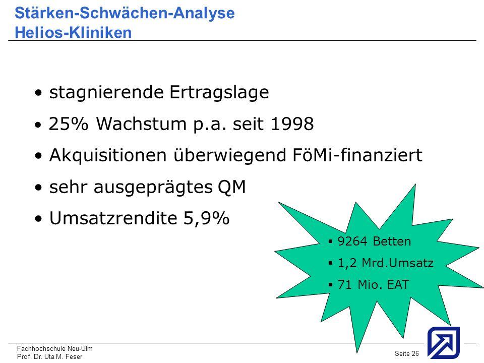 Fachhochschule Neu-Ulm Prof. Dr. Uta M. Feser Seite 26 Stärken-Schwächen-Analyse Helios-Kliniken stagnierende Ertragslage 25% Wachstum p.a. seit 1998