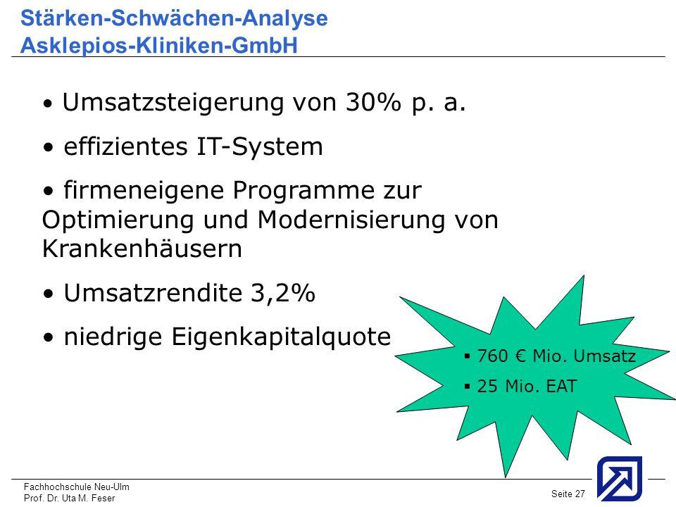 Fachhochschule Neu-Ulm Prof. Dr. Uta M. Feser Seite 27 Stärken-Schwächen-Analyse Asklepios-Kliniken-GmbH Umsatzsteigerung von 30% p. a. effizientes IT