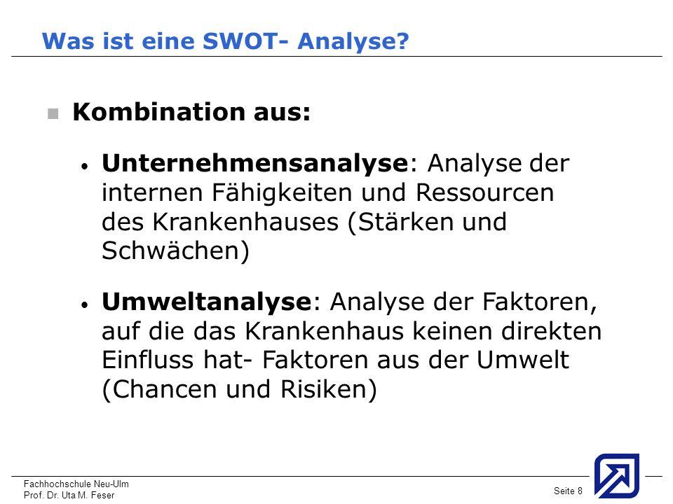 Fachhochschule Neu-Ulm Prof. Dr. Uta M. Feser Seite 8 Was ist eine SWOT- Analyse? Kombination aus: Unternehmensanalyse: Analyse der internen Fähigkeit