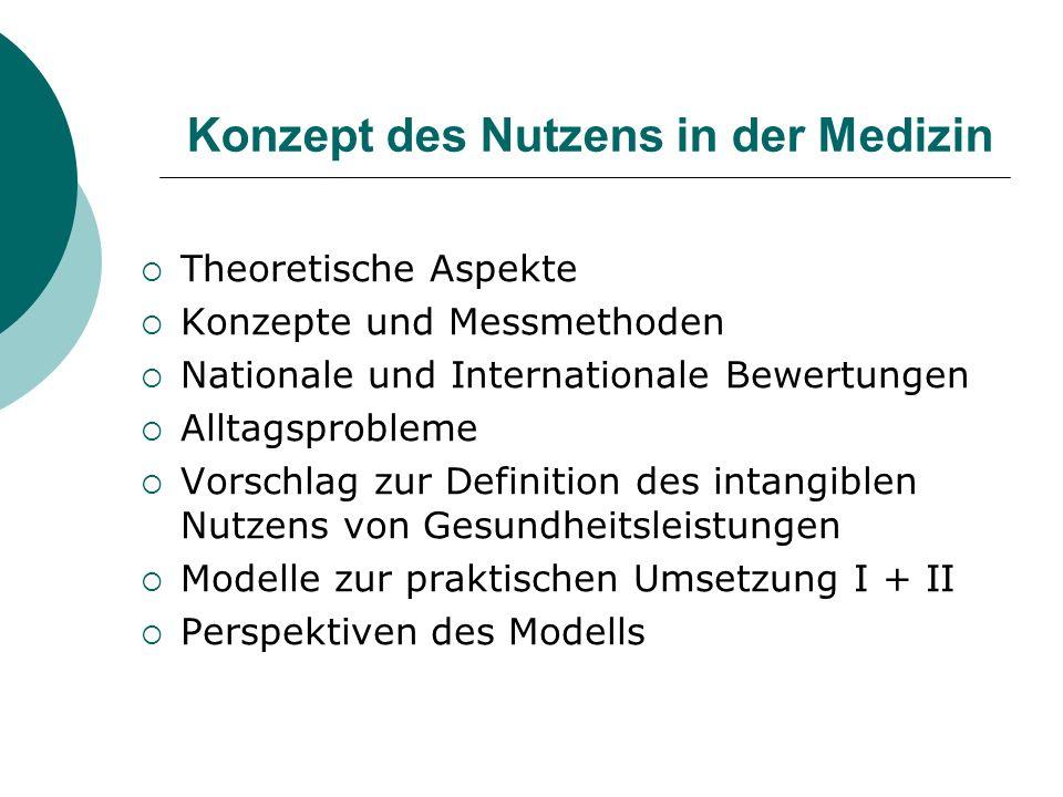 Konzept des Nutzens in der Medizin Theoretische Aspekte Konzepte und Messmethoden Nationale und Internationale Bewertungen Alltagsprobleme Vorschlag z