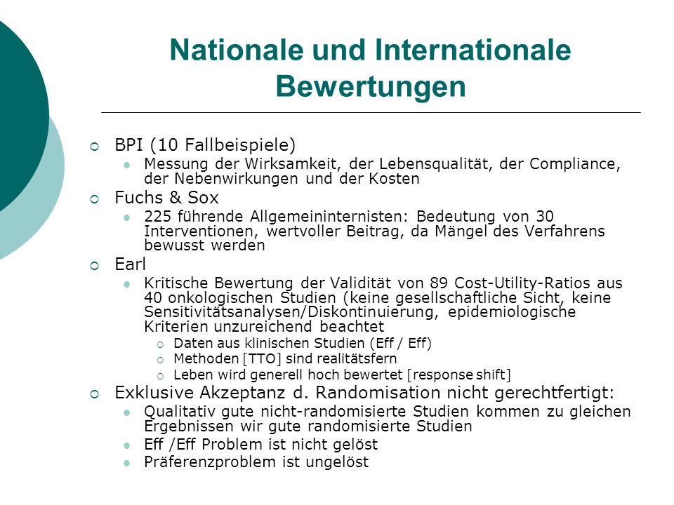 Nationale und Internationale Bewertungen BPI (10 Fallbeispiele) Messung der Wirksamkeit, der Lebensqualität, der Compliance, der Nebenwirkungen und de