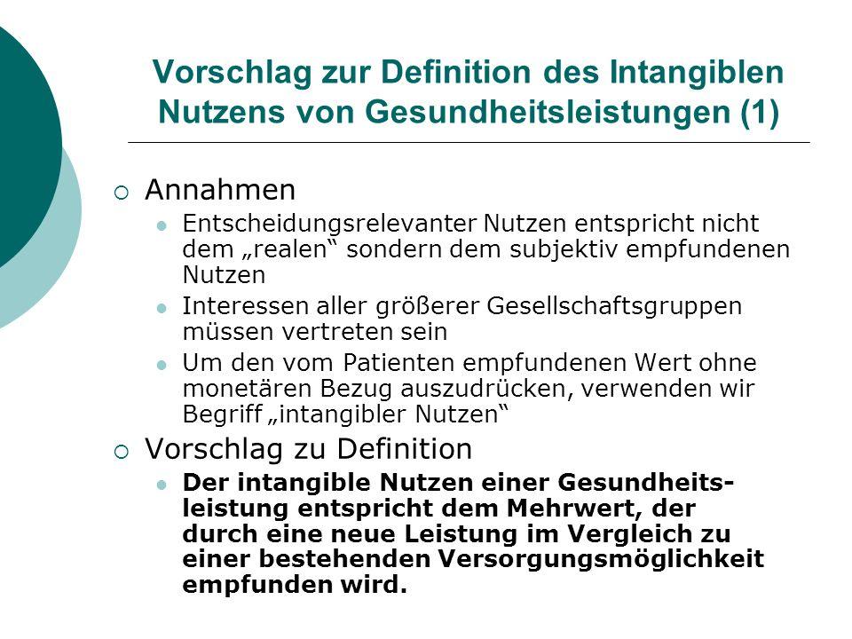 Vorschlag zur Definition des Intangiblen Nutzens von Gesundheitsleistungen (1) Annahmen Entscheidungsrelevanter Nutzen entspricht nicht dem realen son