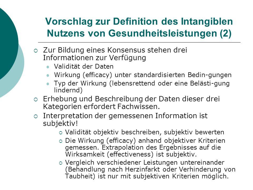 Vorschlag zur Definition des Intangiblen Nutzens von Gesundheitsleistungen (2) Zur Bildung eines Konsensus stehen drei Informationen zur Verfügung Val