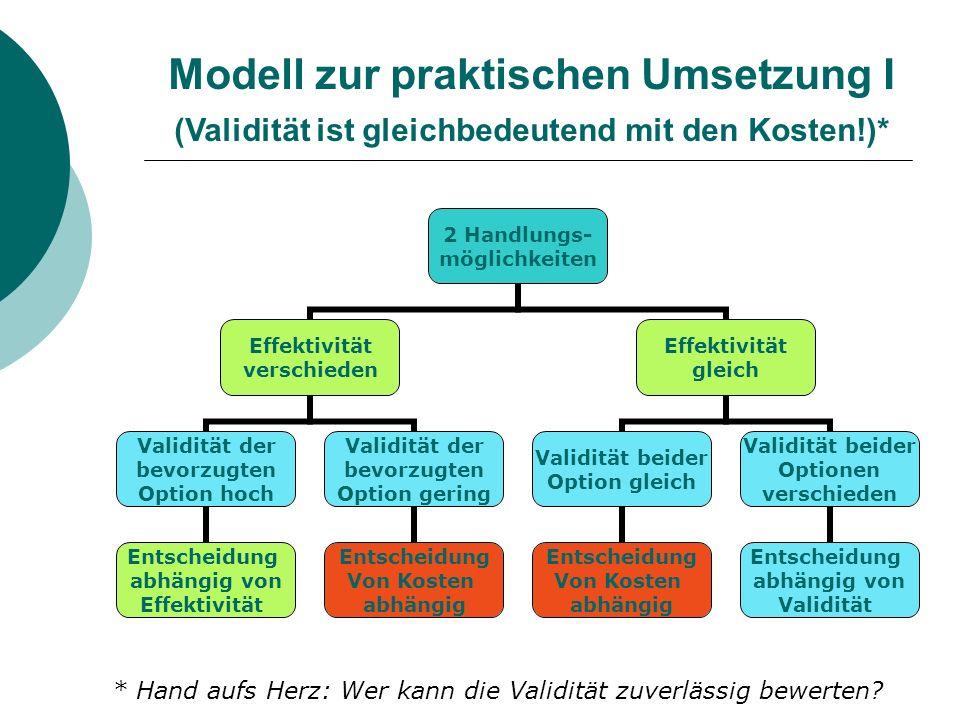 Modell zur praktischen Umsetzung I (Validität ist gleichbedeutend mit den Kosten!)* 2 Handlungs- möglichkeiten Effektivität verschieden Validität der