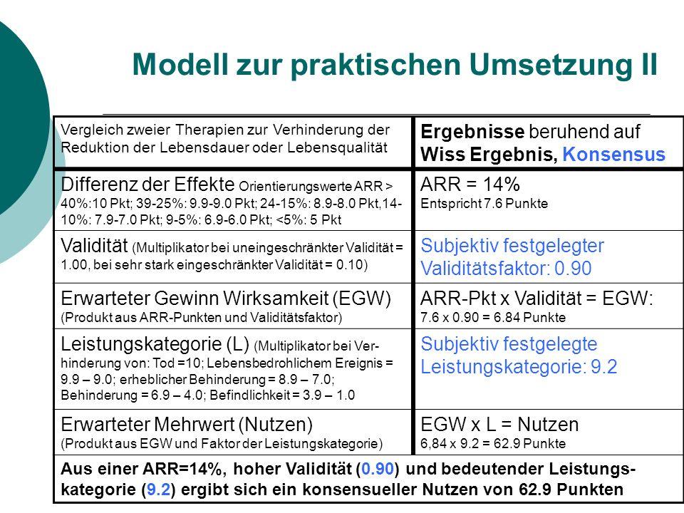 Modell zur praktischen Umsetzung II Vergleich zweier Therapien zur Verhinderung der Reduktion der Lebensdauer oder Lebensqualität Ergebnisse beruhend