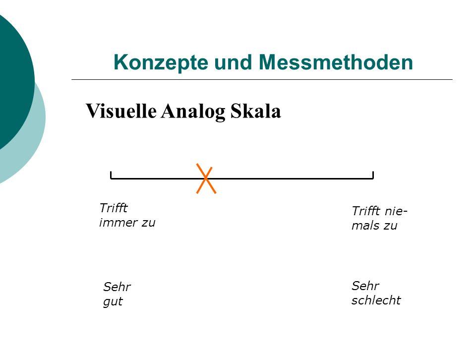 Konzepte und Messmethoden Visuelle Analog Skala Trifft immer zu Trifft nie- mals zu Sehr gut Sehr schlecht
