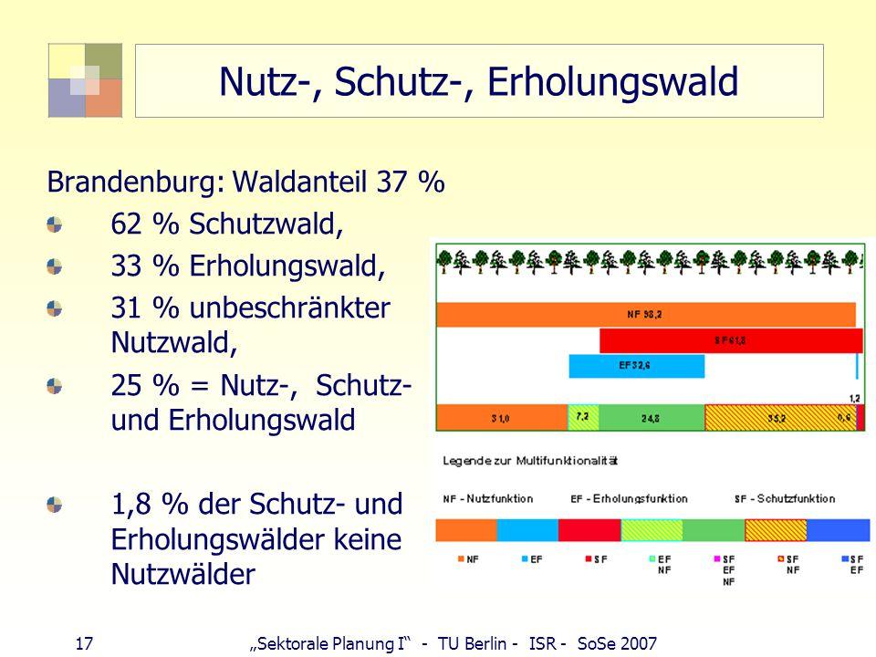 17Sektorale Planung I - TU Berlin - ISR - SoSe 2007 Nutz-, Schutz-, Erholungswald Brandenburg: Waldanteil 37 % 62 % Schutzwald, 33 % Erholungswald, 31
