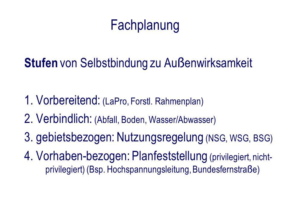Fachplanung Stufen von Selbstbindung zu Au ß enwirksamkeit 1. Vorbereitend: (LaPro, Forstl. Rahmenplan) 2. Verbindlich: (Abfall, Boden, Wasser/Abwasse