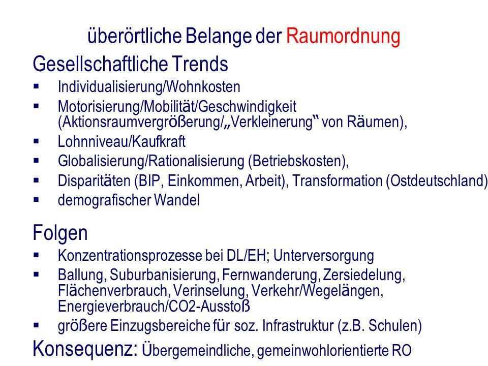 überörtliche Belange der Raumordnung Gesellschaftliche Trends Individualisierung/Wohnkosten Motorisierung/Mobilit ä t/Geschwindigkeit (Aktionsraumverg