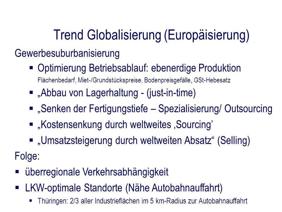 Trend Globalisierung (Europäisierung) Gewerbesuburbanisierung Optimierung Betriebsablauf: ebenerdige Produktion Flächenbedarf, Miet-/Grundstückspreise