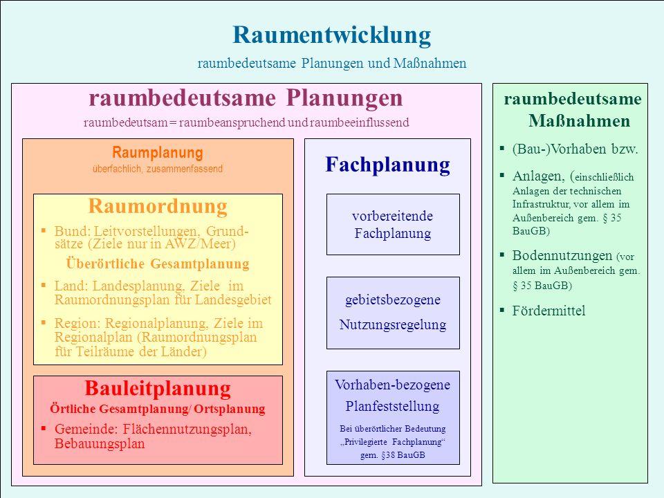Übersicht raumbedeutsame Planung Raumentwicklung raumbedeutsame Planungen und Maßnahmen raumbedeutsame Planungen raumbedeutsam = raumbeanspruchend und