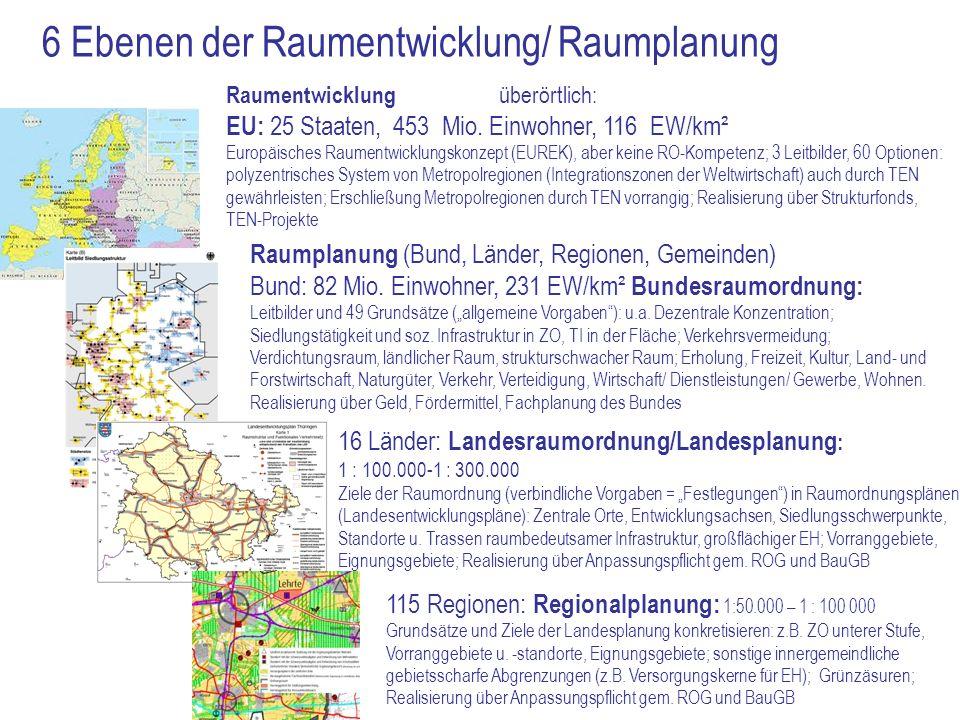 6 Ebenen der Raumentwicklung/ Raumplanung Raumentwicklung überörtlich: EU: 25 Staaten, 453 Mio. Einwohner, 116 EW/km² Europäisches Raumentwicklungskon